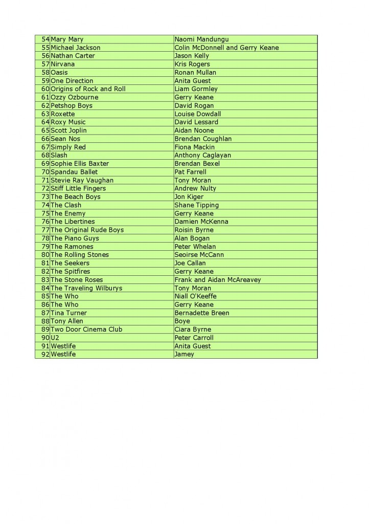 SPOTLIGHT RECORDING DIARY-page-002
